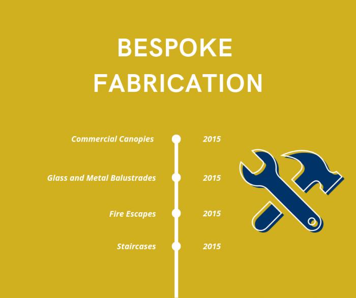 Bespoke Fabrication Services Timeline